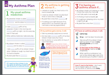 Child Asthma Plan